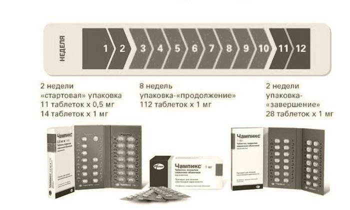 таблетки против курения чампикс